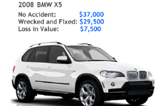 BMW X5 diminished value