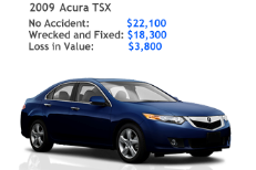 acura diminished value