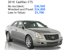 cadillac diminished value