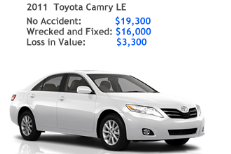 camry diminished value