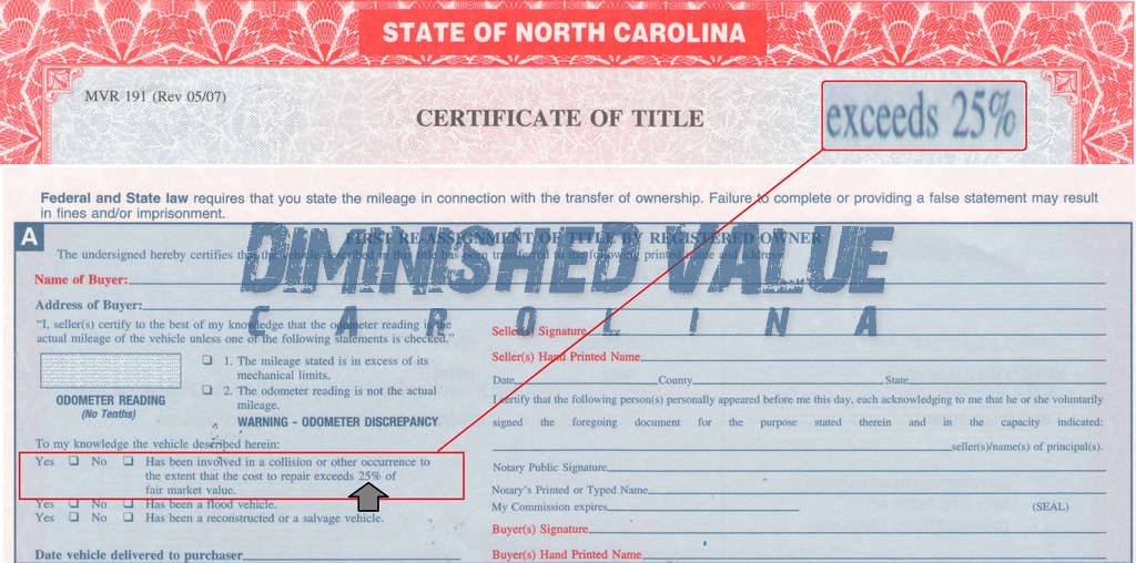 Car Accident Diminished Value North Carolina
