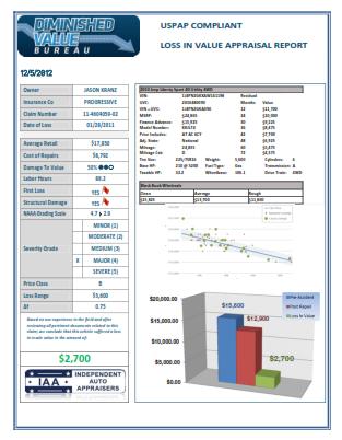 Diminished Value Bureau Sample Report